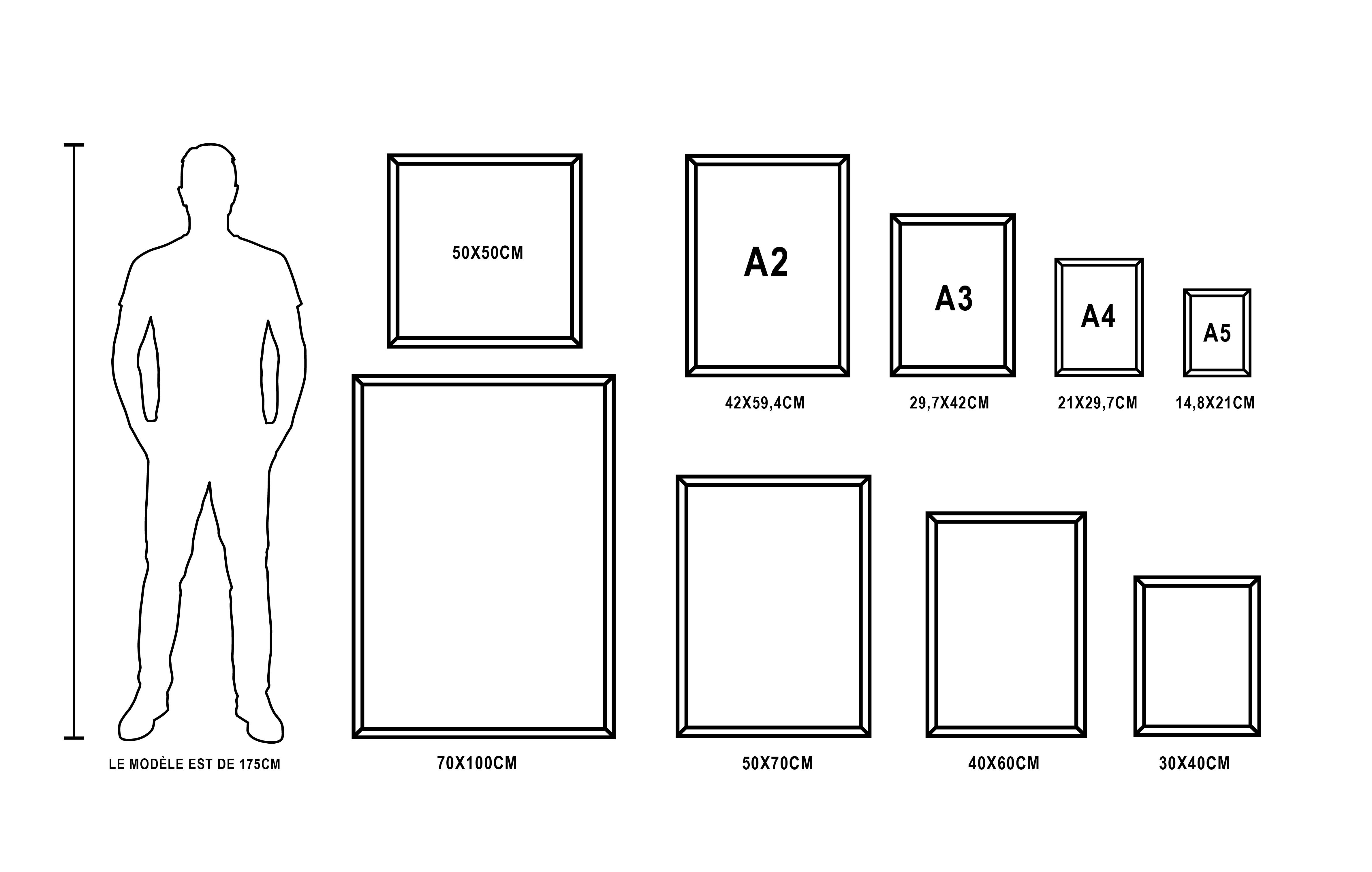 Guide des formats (tableaux)